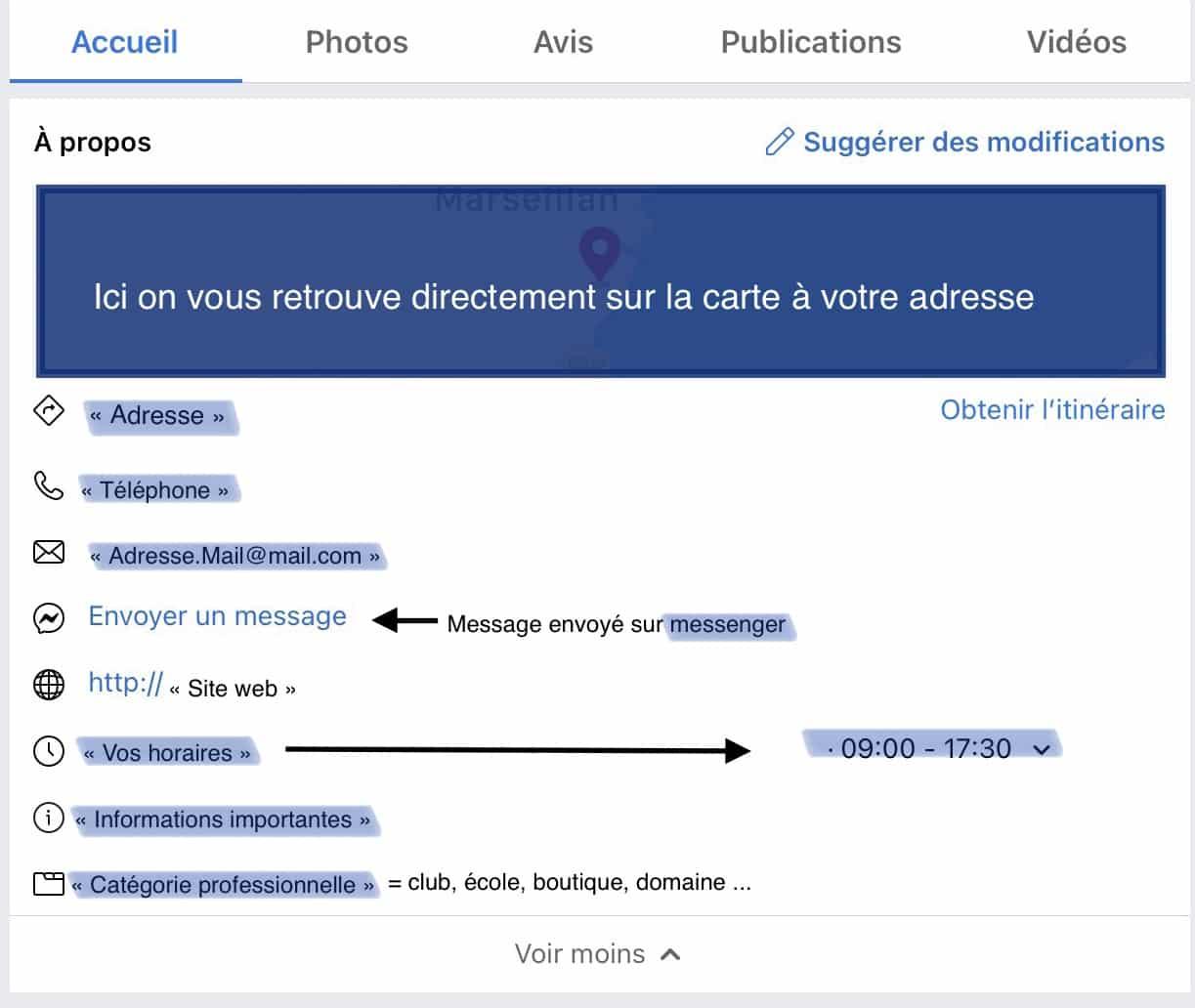 Vos-informations-spotyride-pro-facebook