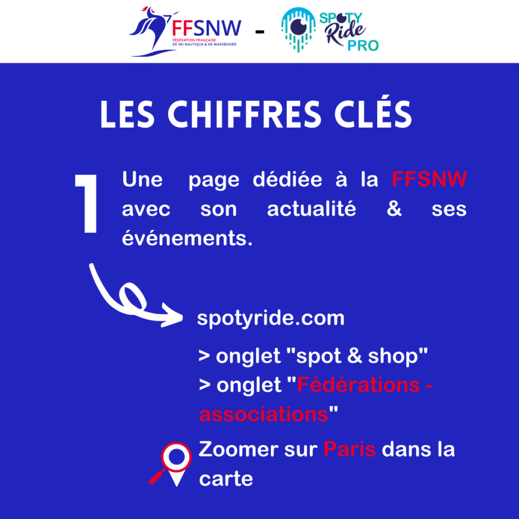 ffsnw-spotyride-fiche-federation